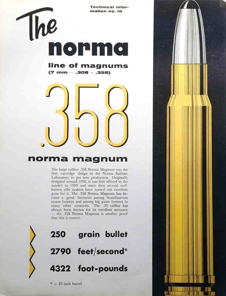Norma's original spec sheet for the .358 Norma Magnum when it was released in 1959 indicated the cartridge's ballistics.