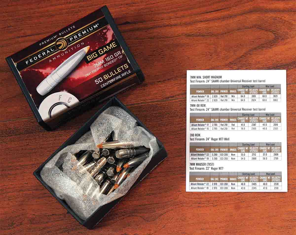 The present Trophy Bonded Tip component bullets come with printed loading data, and more powders are available  on Federal's website.