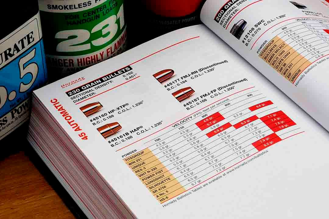 Your best friend at the loading bench is the loading manual.  Much like a bible, this is one book you don't ever want to be without when loading ammunition.  Follow the recommendations with the maximum loads in red.